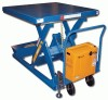 VESTIL SCISSOR LIFTS, TILT TABLES & QUICK LIFTS