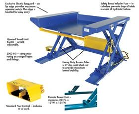 Scissor Lifts Amp Lift Tables Nationwide Industrial Supply