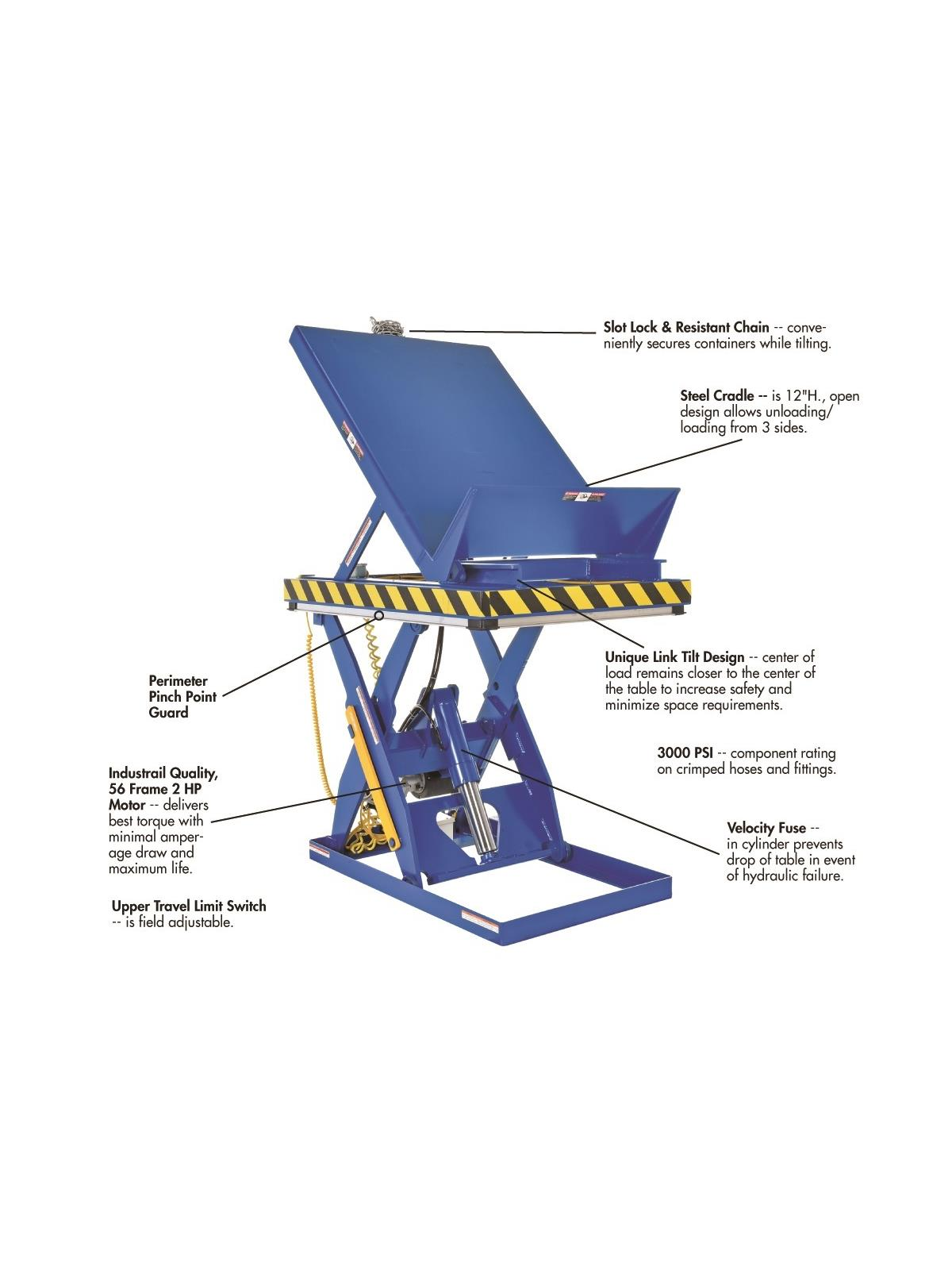 Lift And Tilt Table At Nationwide Industrial Supply Llc