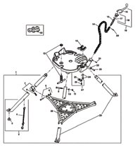 Ridgid® 450 Tristand Chain Vise Crank Handles