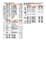 Ridgid 174 Nationwide Industrial Supply