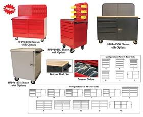"PANELS FOR 24"" and 48"" BASE UNIT MODULAR MOBILE CABINETS"