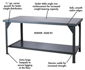EXTRA HEAVY DUTY WORKBENCH W/ FLARED LEGS