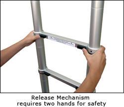 Aluminum Telescopic Ladders At Nationwide Industrial