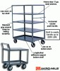 SHELF & MULTI-SHELF CARTS