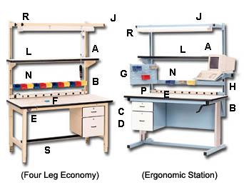 ERGONOMIC BASE WORK STATIONS