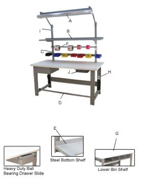 1,000 LB. CAPACITY ROOSEVELT SERIES WORKBENCHES