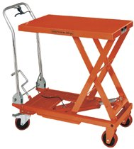 Jet® Scissor Lift Tables