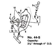 Ridgid® 44-S Pipe Cutter Wheel Housings