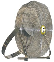 High Velocity Low Stand Fans