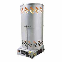Portable Convection Heaters