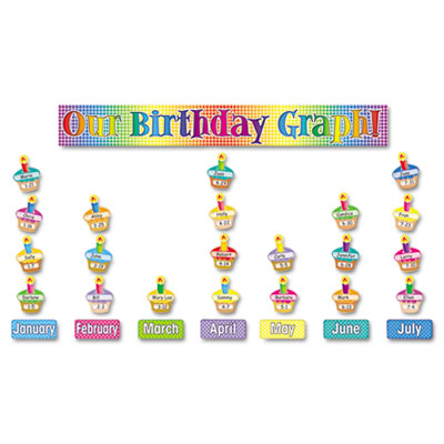 Scholastic Our Birthday Graph Bulletin Board Set at Nationwide
